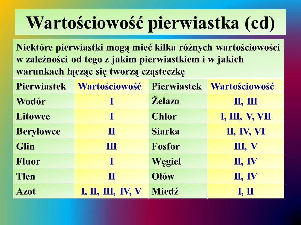 Wartościowość pierwiastka (cd) Niektóre pierwiastki mogą mieć kilka różnych wartościowości w zależności od tego z jakim pierwiastkiem i w jakich warun