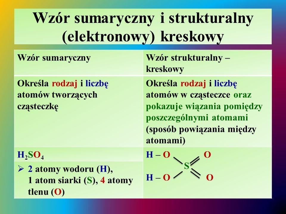 Wzór sumaryczny i strukturalny (elektronowy) kreskowy Wzór sumarycznyWzór strukturalny – kreskowy Określa rodzaj i liczbę atomów tworzących cząsteczkę