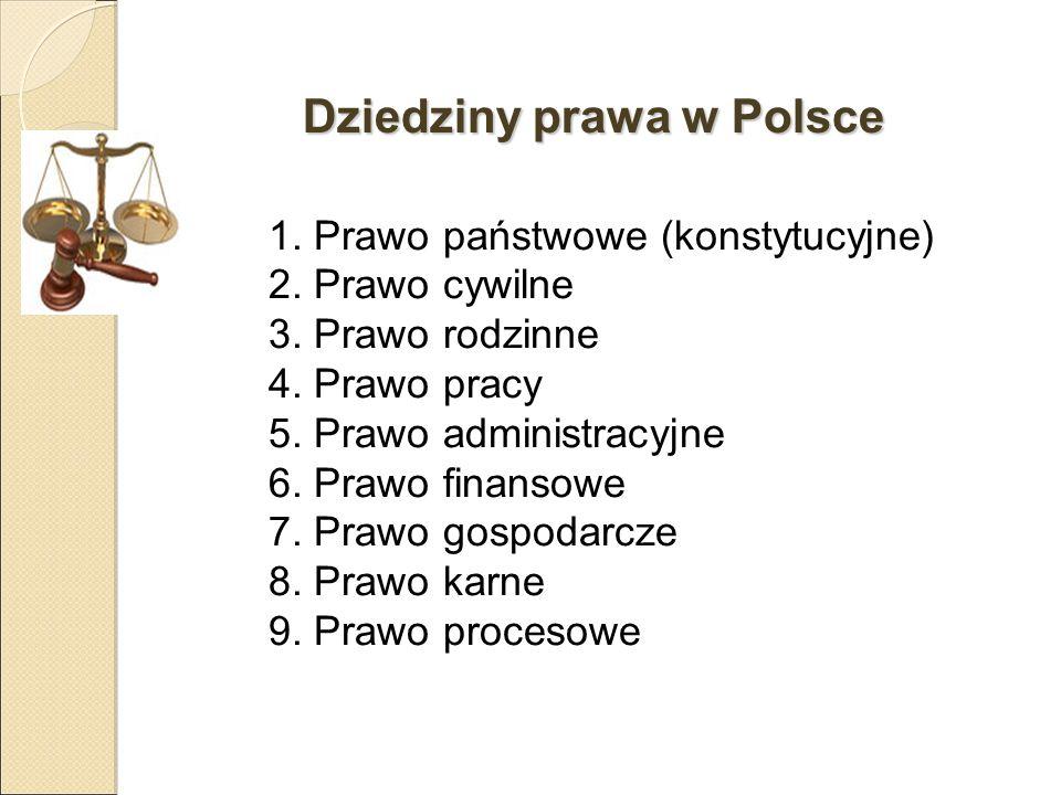 Dziedziny prawa w Polsce 1. Prawo państwowe (konstytucyjne) 2.