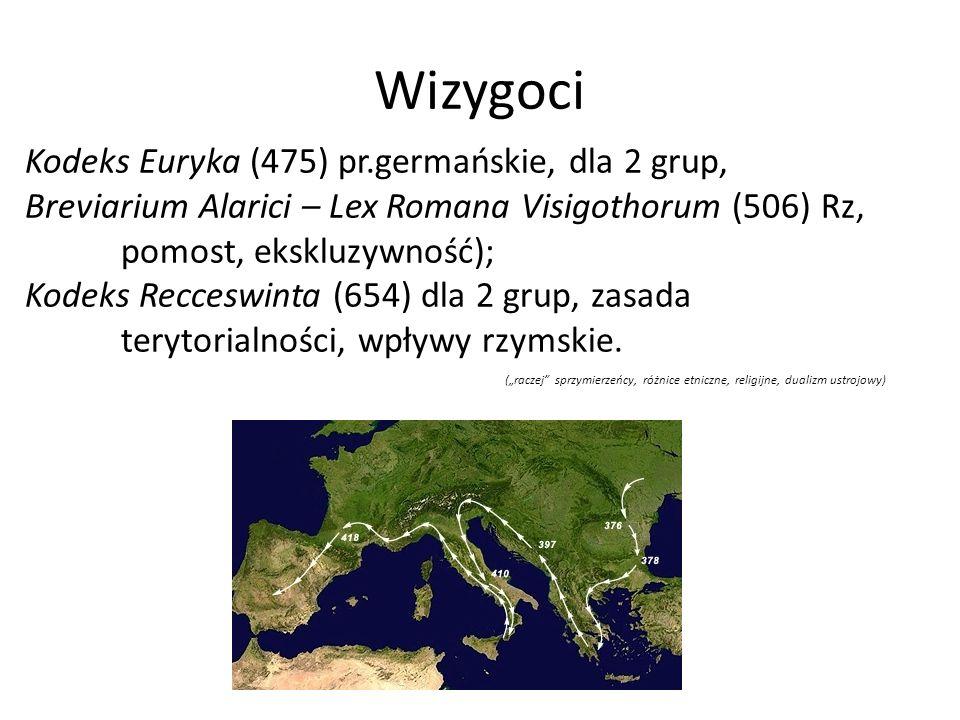 Wizygoci Kodeks Euryka (475) pr.germańskie, dla 2 grup, Breviarium Alarici – Lex Romana Visigothorum (506) Rz, pomost, ekskluzywność); Kodeks Recceswinta (654) dla 2 grup, zasada terytorialności, wpływy rzymskie.