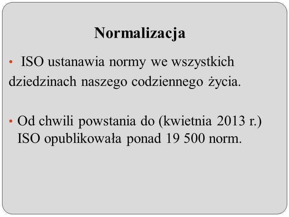 Sektory normalizacji