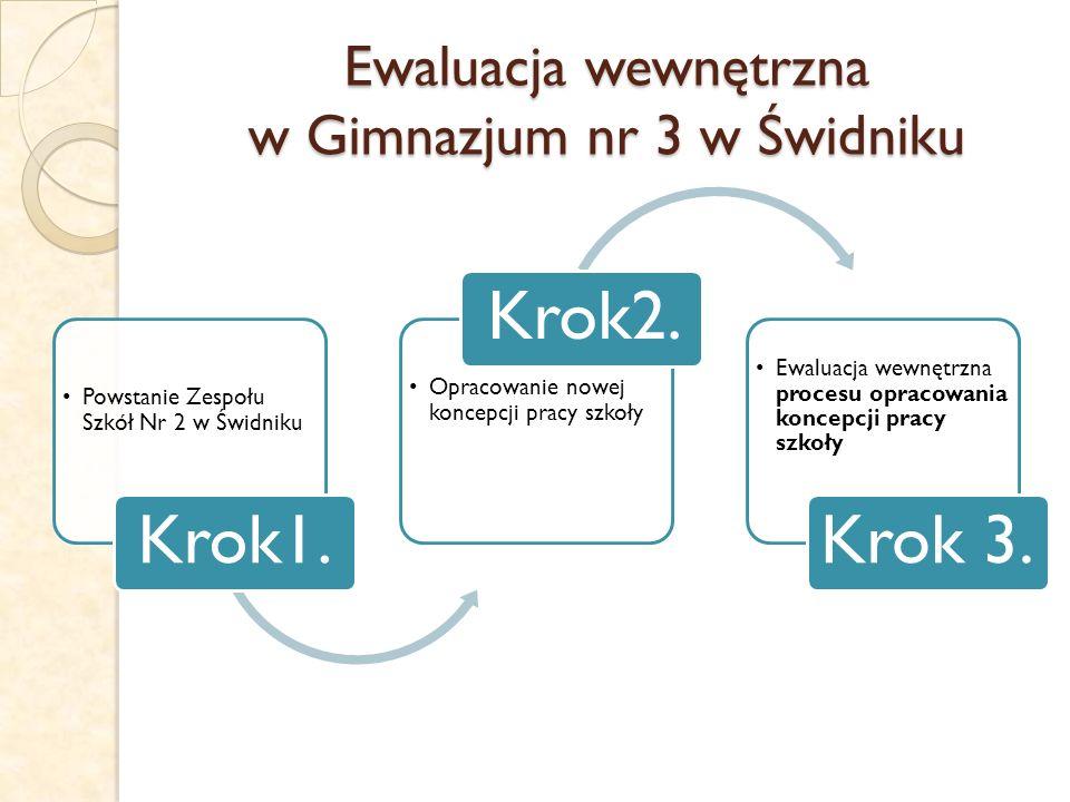 Ewaluacja wewnętrzna w Gimnazjum nr 3 w Świdniku Powstanie Zespołu Szkół Nr 2 w Świdniku Krok1.