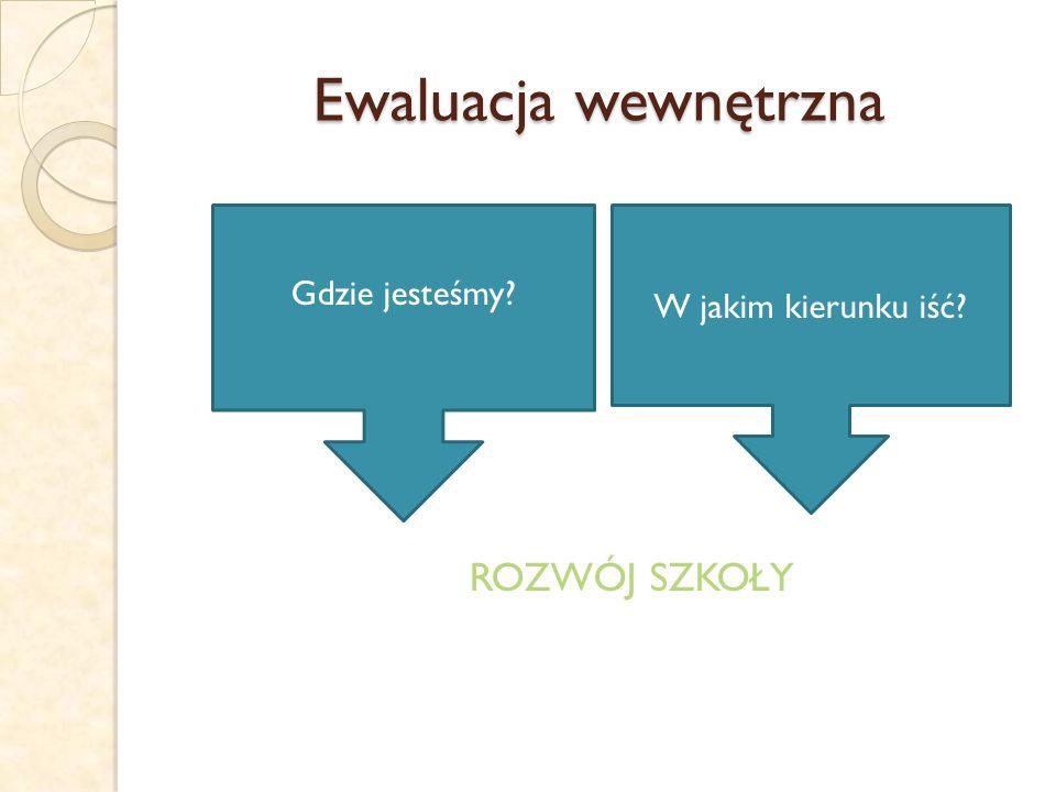 Ewaluacja wewnętrzna Gdzie jesteśmy W jakim kierunku iść ROZWÓJ SZKOŁY