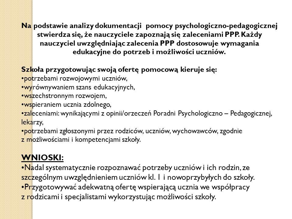 Na podstawie analizy dokumentacji pomocy psychologiczno-pedagogicznej stwierdza się, że nauczyciele zapoznają się zaleceniami PPP. Każdy nauczyciel uw