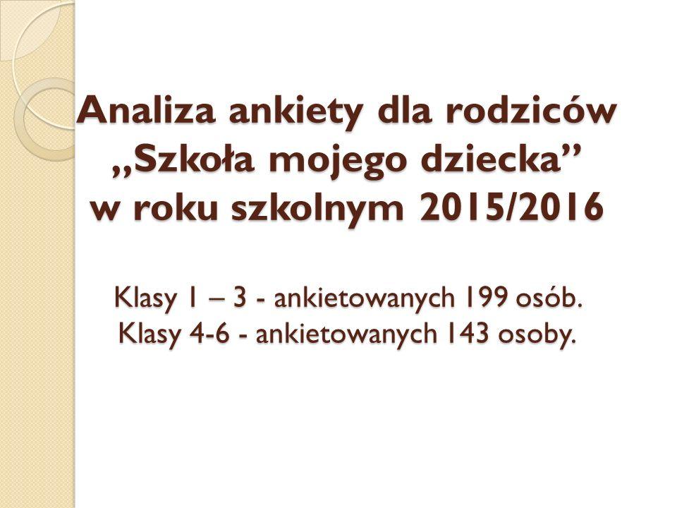 """Analiza ankiety dla rodziców """"Szkoła mojego dziecka"""" w roku szkolnym 2015/2016 Klasy 1 – 3 - ankietowanych 199 osób. Klasy 4-6 - ankietowanych 143 oso"""