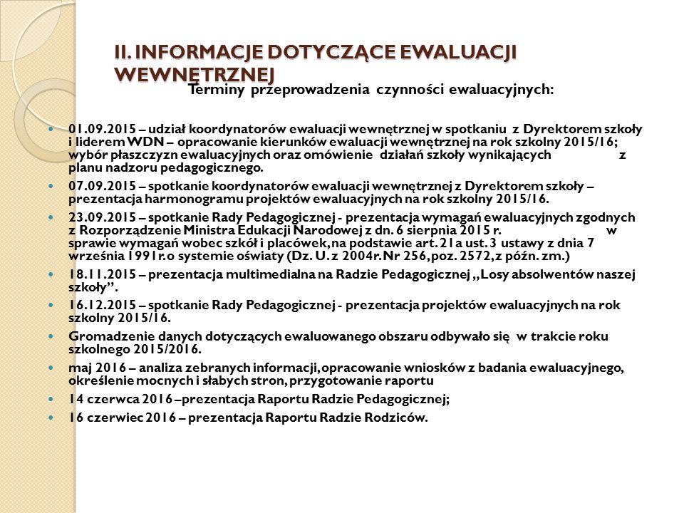 II. INFORMACJE DOTYCZĄCE EWALUACJI WEWNĘTRZNEJ II. INFORMACJE DOTYCZĄCE EWALUACJI WEWNĘTRZNEJ Terminy przeprowadzenia czynności ewaluacyjnych: 01.09.2