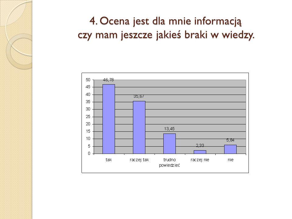 4. Ocena jest dla mnie informacją czy mam jeszcze jakieś braki w wiedzy.