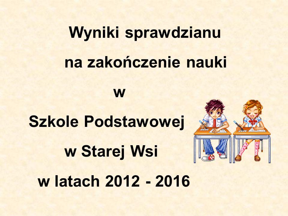 Wyniki sprawdzianu na zakończenie nauki w Szkole Podstawowej w Starej Wsi w latach 2012 - 2016