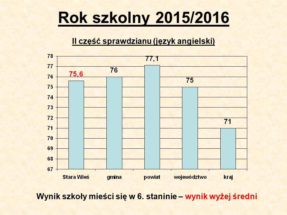 Rok szkolny 2015/2016 II część sprawdzianu (język angielski) Wynik szkoły mieści się w 6.