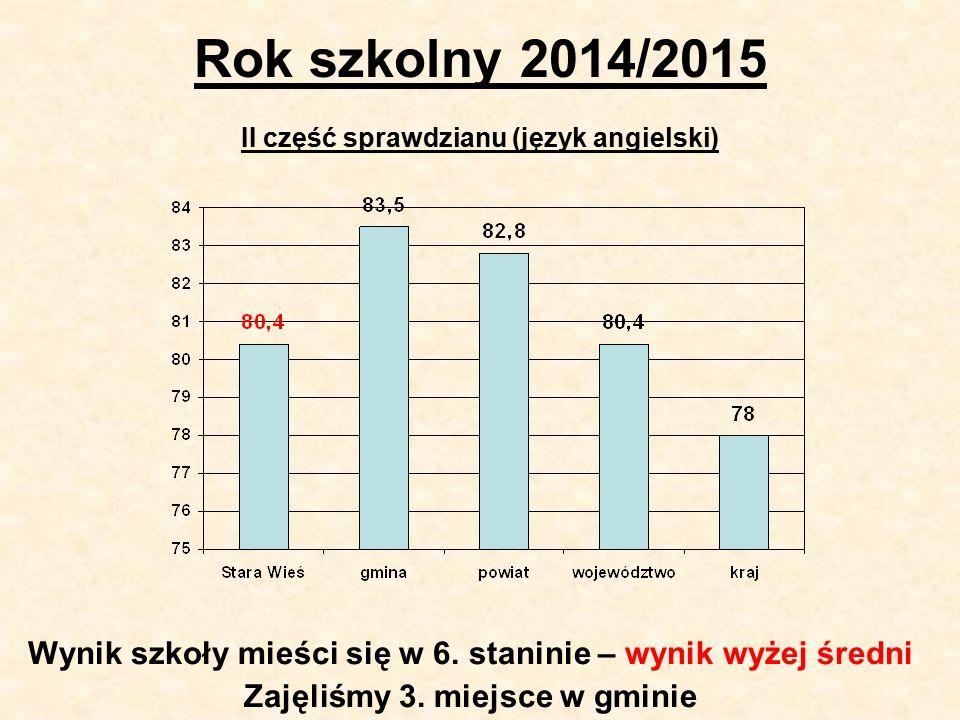 Rok szkolny 2014/2015 II część sprawdzianu (język angielski) Wynik szkoły mieści się w 6.