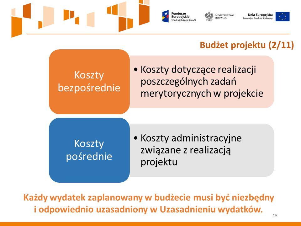 Koszty dotyczące realizacji poszczególnych zadań merytorycznych w projekcie Koszty bezpośrednie Koszty administracyjne związane z realizacją projektu Koszty pośrednie Budżet projektu (2/11) Każdy wydatek zaplanowany w budżecie musi być niezbędny i odpowiednio uzasadniony w Uzasadnieniu wydatków.