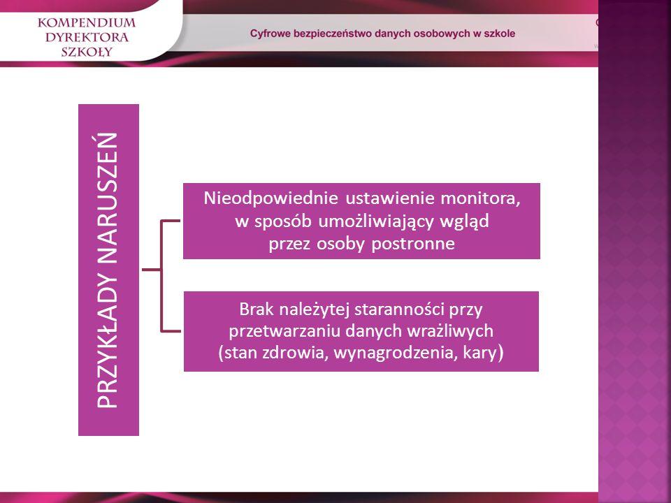 PRZYKŁADY NARUSZEŃ Nieodpowiednie ustawienie monitora, w sposób umożliwiający wgląd przez osoby postronne Brak należytej staranności przy przetwarzaniu danych wrażliwych (stan zdrowia, wynagrodzenia, kary )