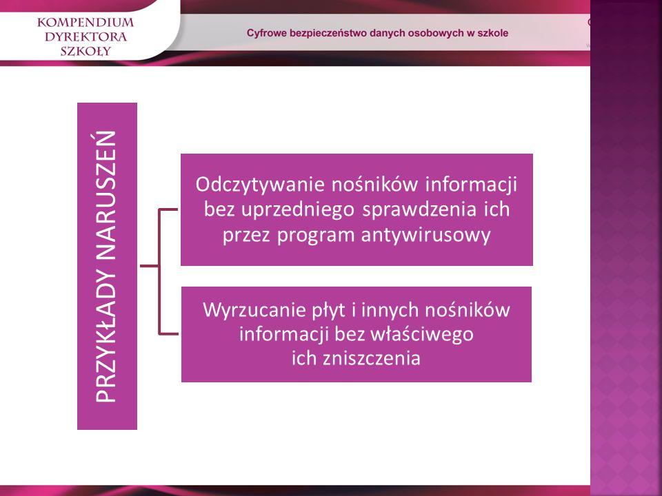PRZYKŁADY NARUSZEŃ Odczytywanie nośników informacji bez uprzedniego sprawdzenia ich przez program antywirusowy Wyrzucanie płyt i innych nośników informacji bez właściwego ich zniszczenia
