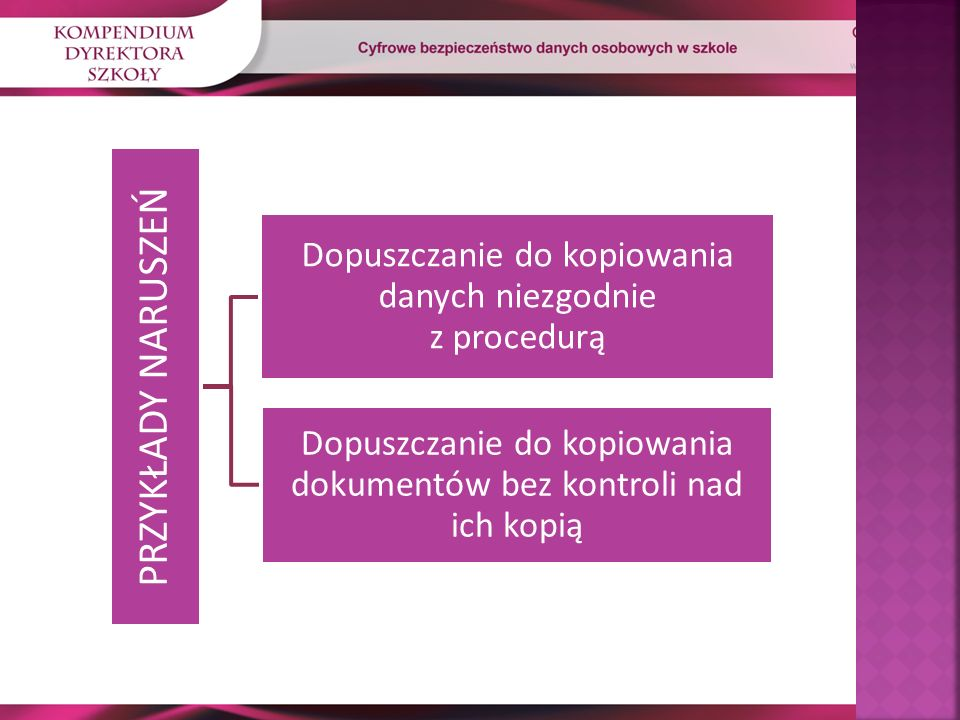 PRZYKŁADY NARUSZEŃ Dopuszczanie do kopiowania danych niezgodnie z procedurą Dopuszczanie do kopiowania dokumentów bez kontroli nad ich kopią