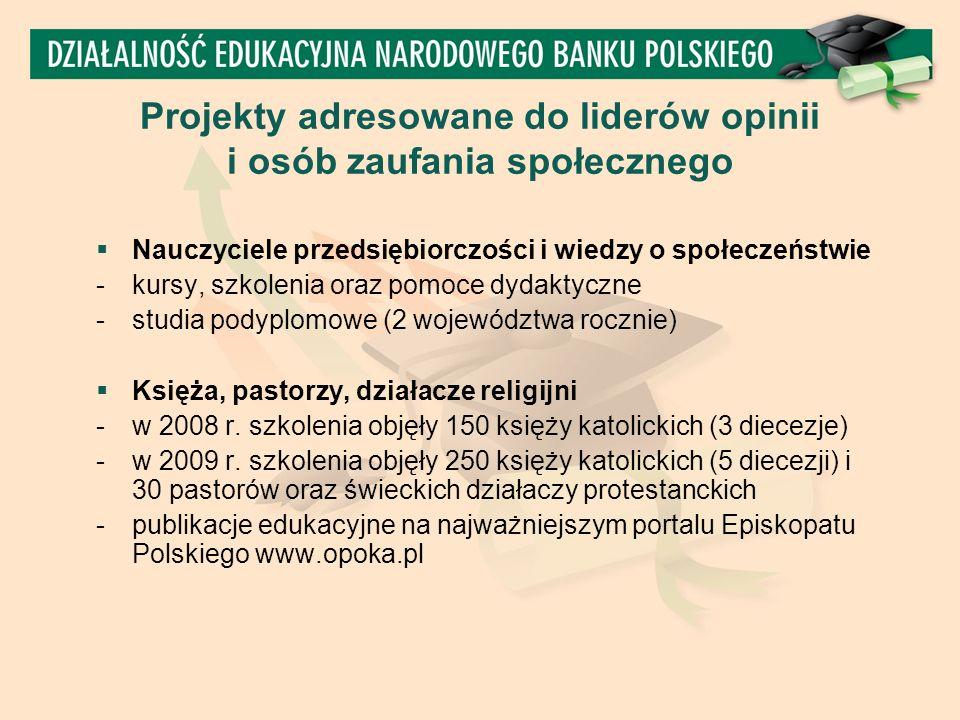  Nauczyciele przedsiębiorczości i wiedzy o społeczeństwie -kursy, szkolenia oraz pomoce dydaktyczne -studia podyplomowe (2 województwa rocznie)  Księża, pastorzy, działacze religijni -w 2008 r.