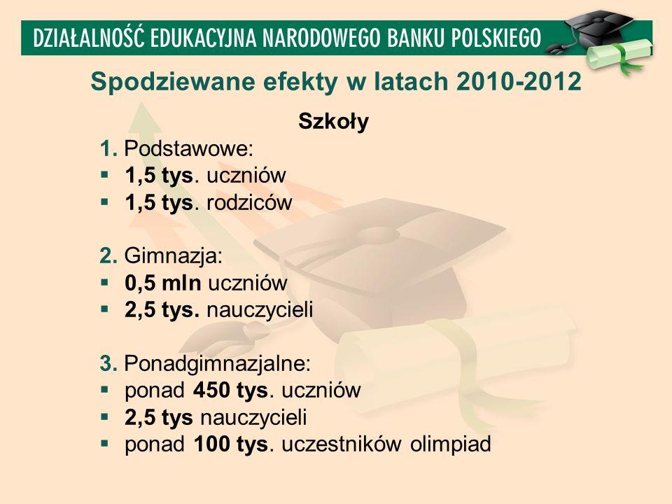 Spodziewane efekty w latach 2010-2012 Szkoły 1. Podstawowe:  1,5 tys.