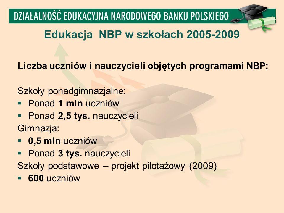 Edukacja NBP w szkołach 2005-2009 Liczba uczniów i nauczycieli objętych programami NBP: Szkoły ponadgimnazjalne:  Ponad 1 mln uczniów  Ponad 2,5 tys.
