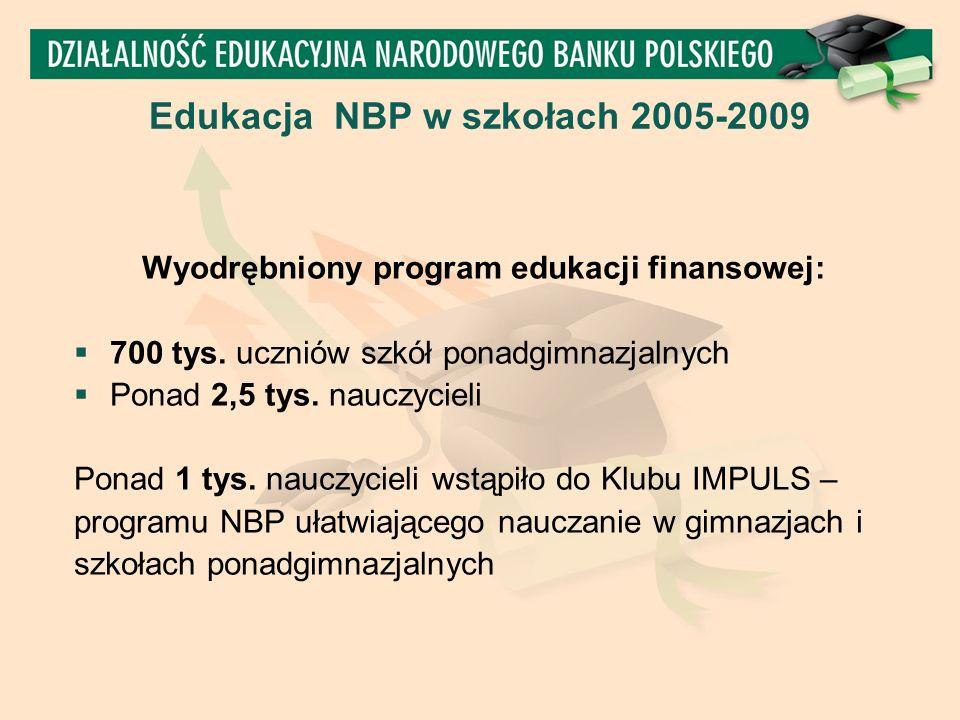 Edukacja NBP w szkołach 2005-2009 Wyodrębniony program edukacji finansowej:  700 tys.