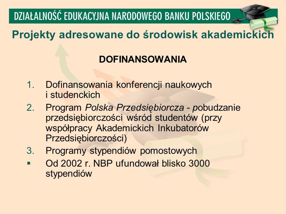 Projekty adresowane do środowisk akademickich DOFINANSOWANIA 1.Dofinansowania konferencji naukowych i studenckich 2.Program Polska Przedsiębiorcza - pobudzanie przedsiębiorczości wśród studentów (przy współpracy Akademickich Inkubatorów Przedsiębiorczości) 3.Programy stypendiów pomostowych  Od 2002 r.
