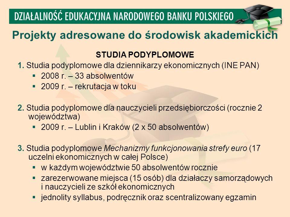 Projekty adresowane do środowisk akademickich STUDIA PODYPLOMOWE 1.