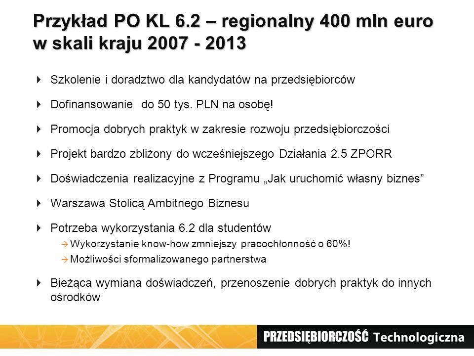 Przykład PO KL 6.2 – regionalny 400 mln euro w skali kraju 2007 - 2013  Szkolenie i doradztwo dla kandydatów na przedsiębiorców  Dofinansowanie do 50 tys.