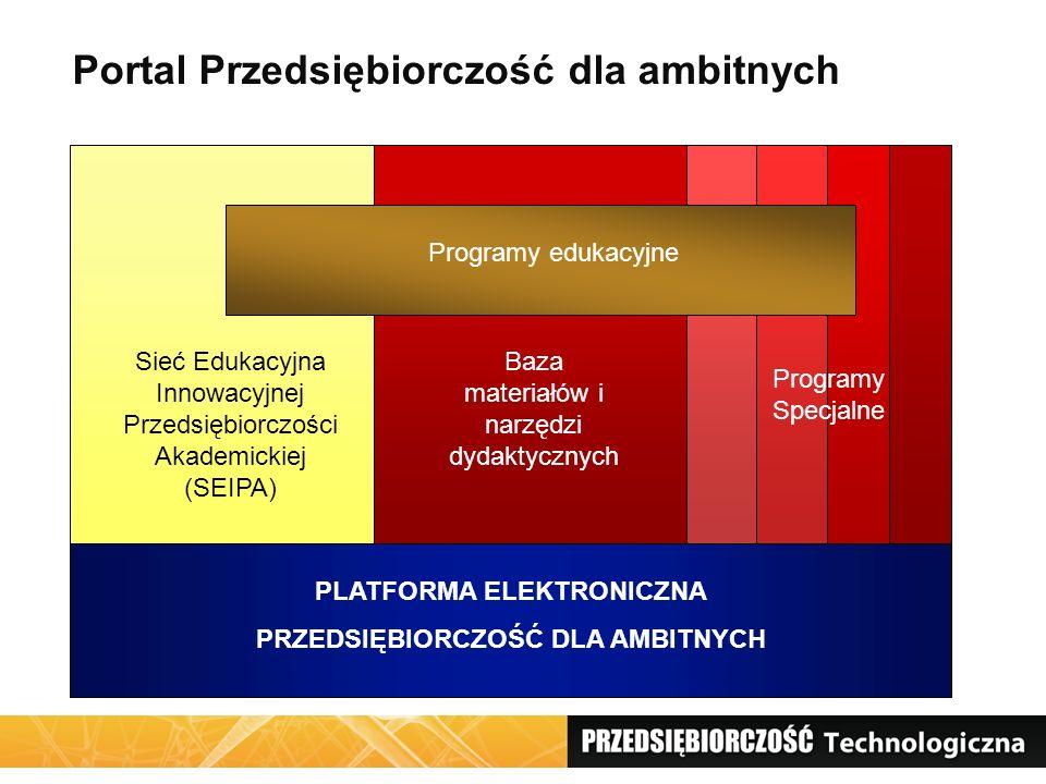 Portal Przedsiębiorczość dla ambitnych PLATFORMA ELEKTRONICZNA PRZEDSIĘBIORCZOŚĆ DLA AMBITNYCH Programy edukacyjne Sieć Edukacyjna Innowacyjnej Przeds