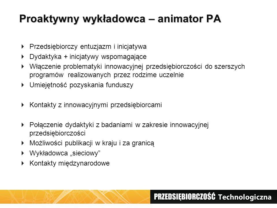 """Proaktywny wykładowca – animator PA  Przedsiębiorczy entuzjazm i inicjatywa  Dydaktyka + inicjatywy wspomagające  Włączenie problematyki innowacyjnej przedsiębiorczości do szerszych programów realizowanych przez rodzime uczelnie  Umiejętność pozyskania funduszy  Kontakty z innowacyjnymi przedsiębiorcami  Połączenie dydaktyki z badaniami w zakresie innowacyjnej przedsiębiorczości  Możliwości publikacji w kraju i za granicą  Wykładowca """"sieciowy  Kontakty międzynarodowe"""