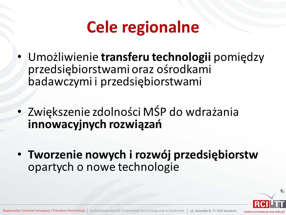 Cele regionalne Umożliwienie transferu technologii pomiędzy przedsiębiorstwami oraz ośrodkami badawczymi i przedsiębiorstwami Zwiększenie zdolności MŚP do wdrażania innowacyjnych rozwiązań Tworzenie nowych i rozwój przedsiębiorstw opartych o nowe technologie