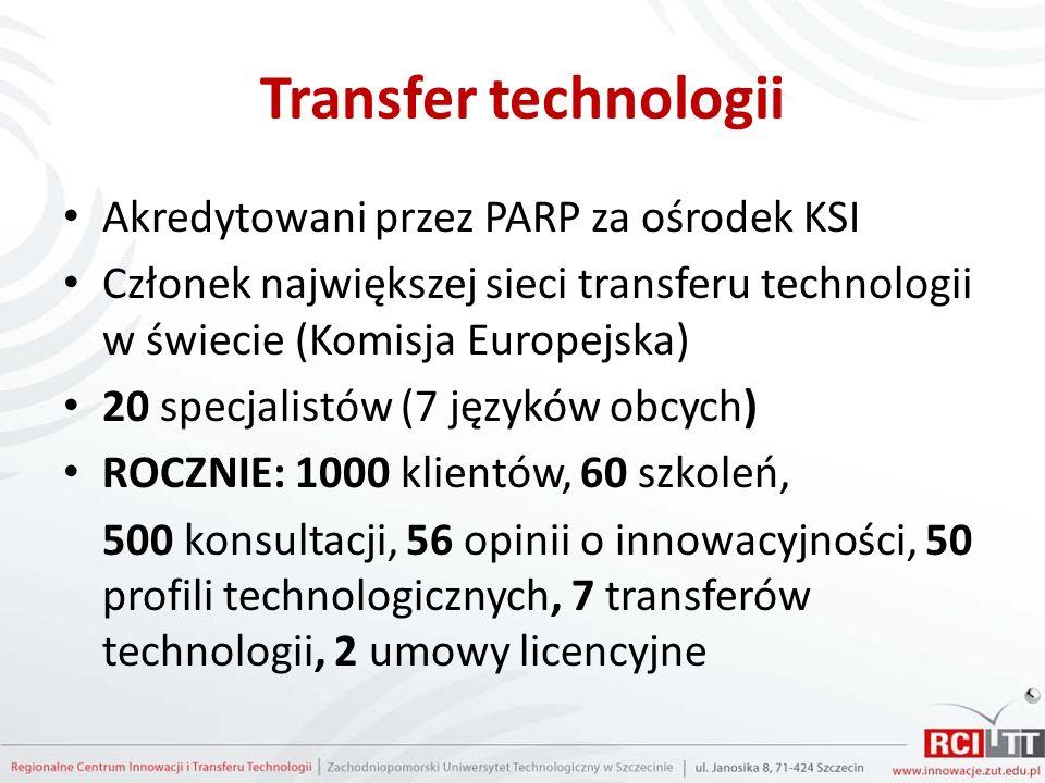 Transfer technologii Akredytowani przez PARP za ośrodek KSI Członek największej sieci transferu technologii w świecie (Komisja Europejska) 20 specjalistów (7 języków obcych) ROCZNIE: 1000 klientów, 60 szkoleń, 500 konsultacji, 56 opinii o innowacyjności, 50 profili technologicznych, 7 transferów technologii, 2 umowy licencyjne