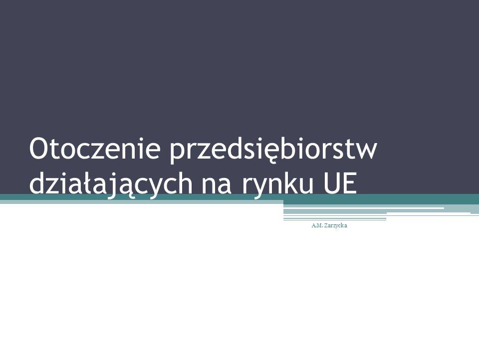 Otoczenie przedsiębiorstw działających na rynku UE A.M. Zarzycka