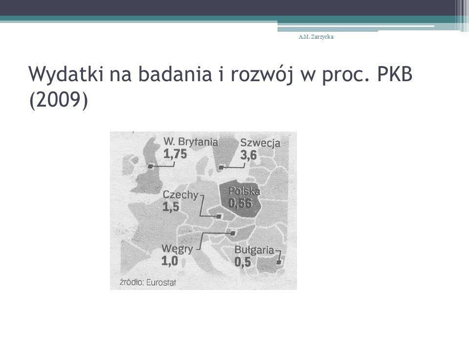 Wydatki na badania i rozwój w proc. PKB (2009) A.M. Zarzycka