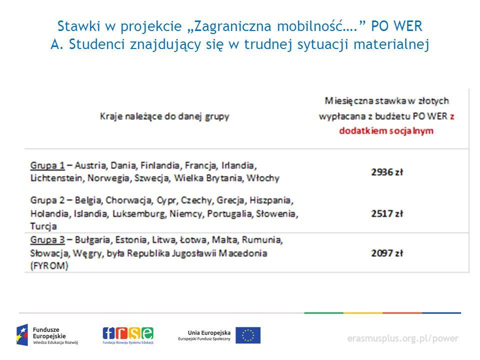 """erasmusplus.org.pl/power Stawki w projekcie """"Zagraniczna mobilność…."""" PO WER A. Studenci znajdujący się w trudnej sytuacji materialnej"""