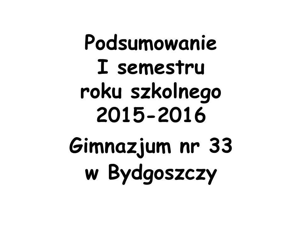 Podsumowanie I semestru roku szkolnego 2015-2016 Gimnazjum nr 33 w Bydgoszczy