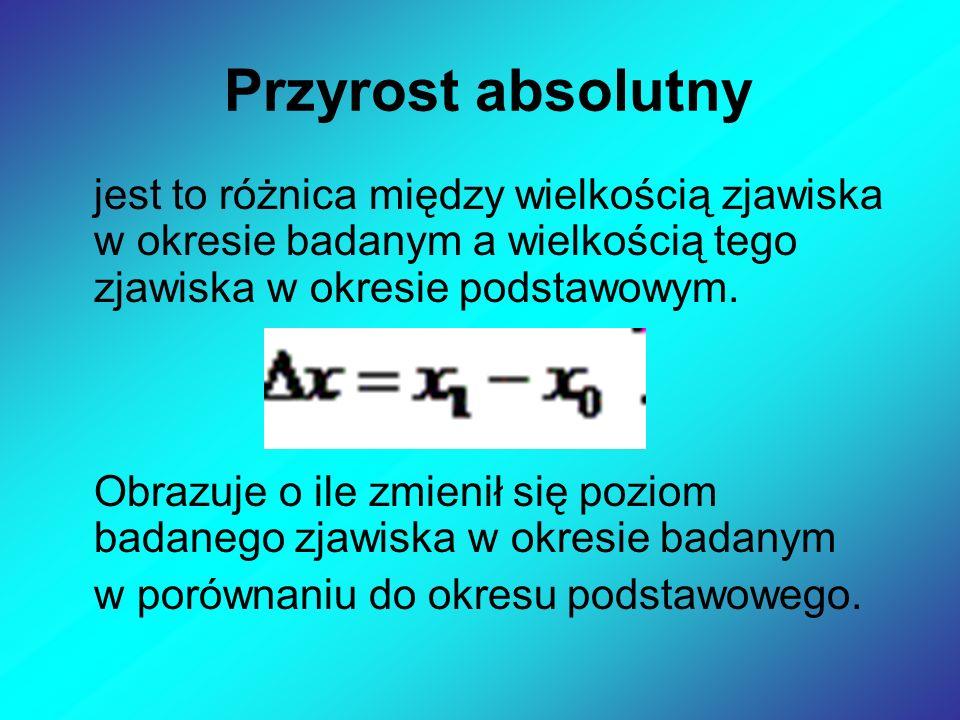Przyrost absolutny jest to różnica między wielkością zjawiska w okresie badanym a wielkością tego zjawiska w okresie podstawowym.