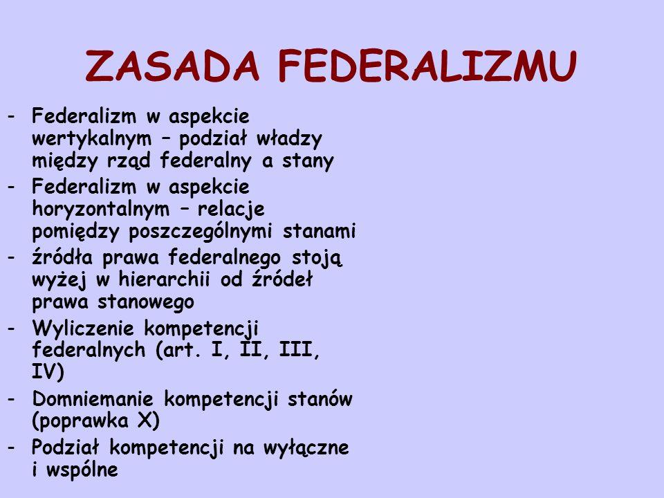 ZASADA FEDERALIZMU -Federalizm w aspekcie wertykalnym – podział władzy między rząd federalny a stany -Federalizm w aspekcie horyzontalnym – relacje pomiędzy poszczególnymi stanami -źródła prawa federalnego stoją wyżej w hierarchii od źródeł prawa stanowego -Wyliczenie kompetencji federalnych (art.