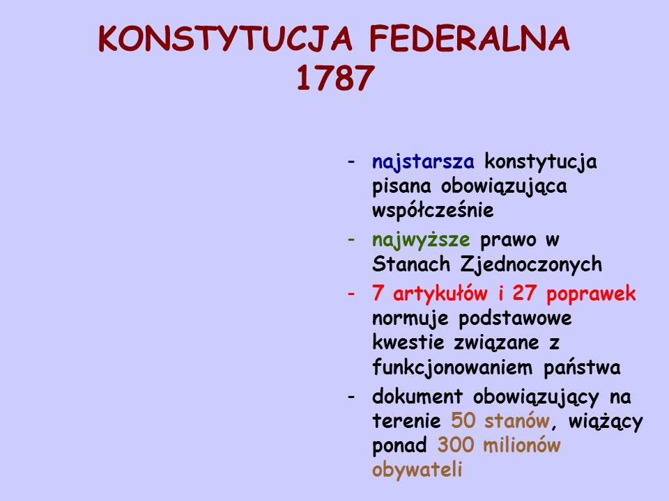 KONSTYTUCJA FEDERALNA 1787 -najstarsza konstytucja pisana obowiązująca współcześnie -najwyższe prawo w Stanach Zjednoczonych -7 artykułów i 27 poprawek normuje podstawowe kwestie związane z funkcjonowaniem państwa -dokument obowiązujący na terenie 50 stanów, wiążący ponad 300 milionów obywateli