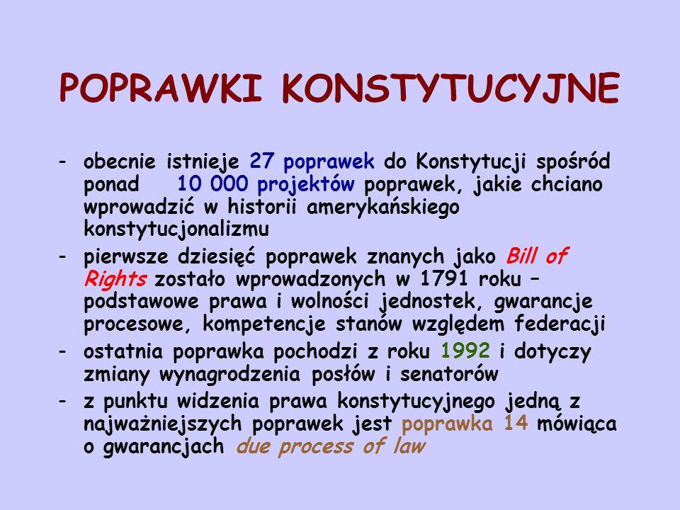 PODSTAWOWE ZASADY KONSTYTUCYJNE 1.ZASADA DEMOKRACJI (democracy) 2.ZASADA RZĄDÓW PRAWA (rule of law) 3.ZASADA SUPREMACJI KONSTYTUCJI (supremacy of the Constitution) 4.ZASADA FEDERALIZMU (federalism) 5.ZASADA PODZIAŁU WŁADZY (separation of powers) 6.