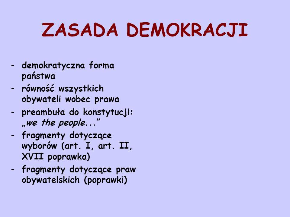 """ZASADA DEMOKRACJI -demokratyczna forma państwa -równość wszystkich obywateli wobec prawa -preambuła do konstytucji: """"we the people... -fragmenty dotyczące wyborów (art."""