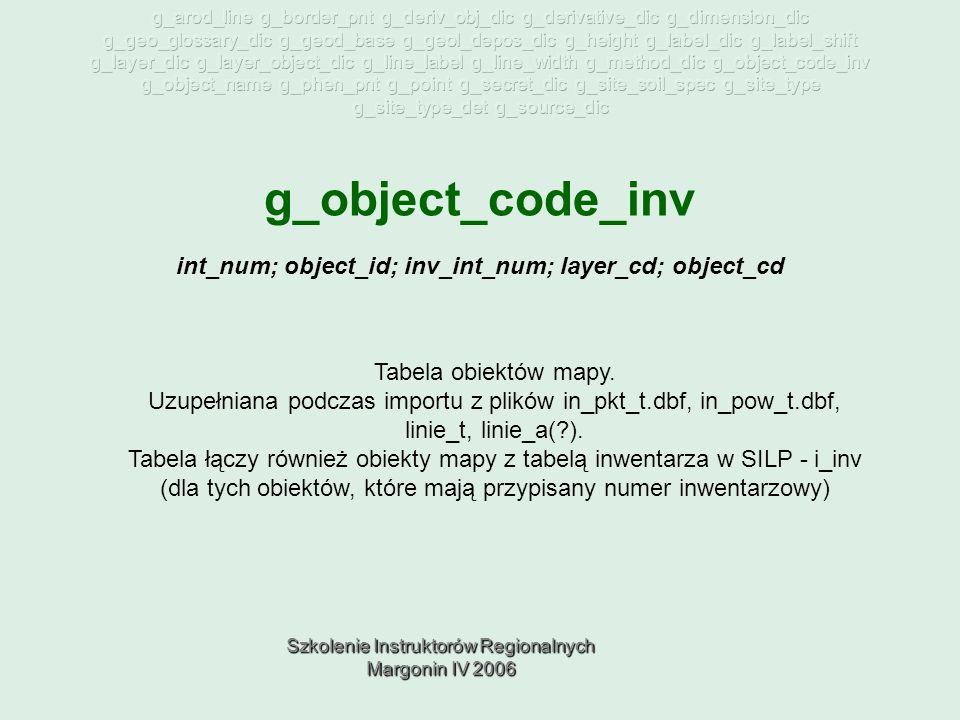Szkolenie Instruktorów Regionalnych Margonin IV 2006 g_object_code_inv Tabela obiektów mapy.