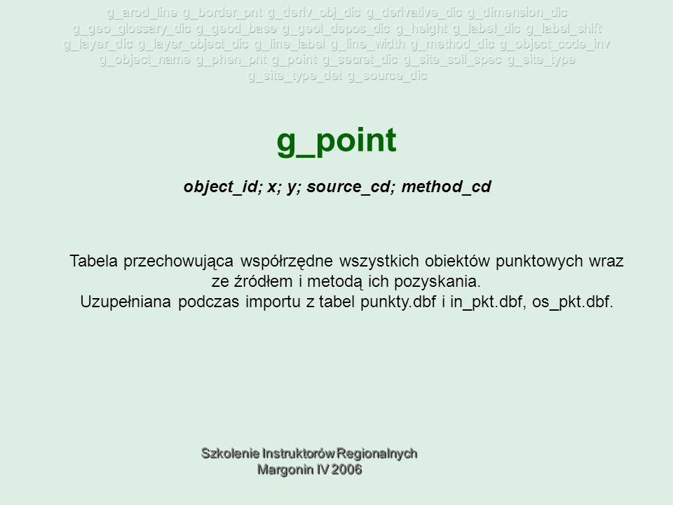 Szkolenie Instruktorów Regionalnych Margonin IV 2006 g_point Tabela przechowująca współrzędne wszystkich obiektów punktowych wraz ze źródłem i metodą ich pozyskania.