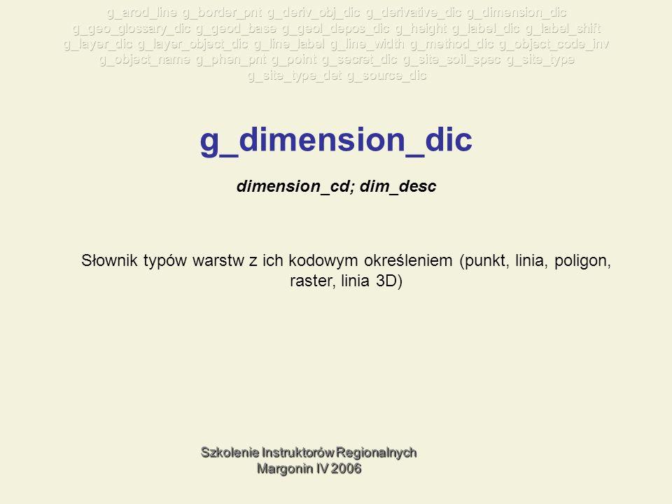 Szkolenie Instruktorów Regionalnych Margonin IV 2006 g_dimension_dic Słownik typów warstw z ich kodowym określeniem (punkt, linia, poligon, raster, linia 3D) dimension_cd; dim_desc