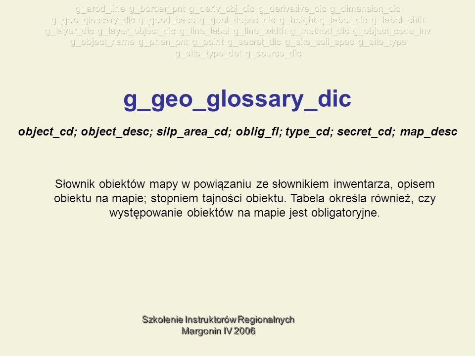 Szkolenie Instruktorów Regionalnych Margonin IV 2006 g_geo_glossary_dic Słownik obiektów mapy w powiązaniu ze słownikiem inwentarza, opisem obiektu na mapie; stopniem tajności obiektu.
