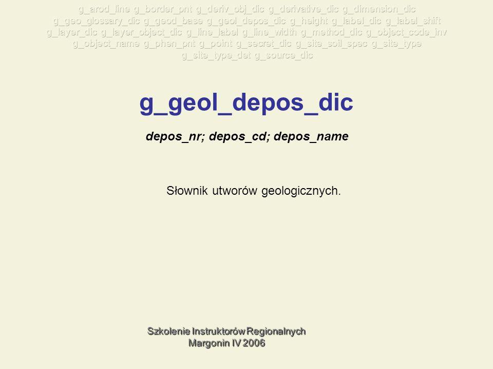 Szkolenie Instruktorów Regionalnych Margonin IV 2006 g_geol_depos_dic Słownik utworów geologicznych.