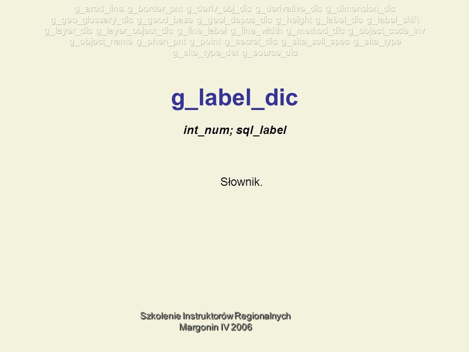 Szkolenie Instruktorów Regionalnych Margonin IV 2006 g_label_dic Słownik. int_num; sql_label