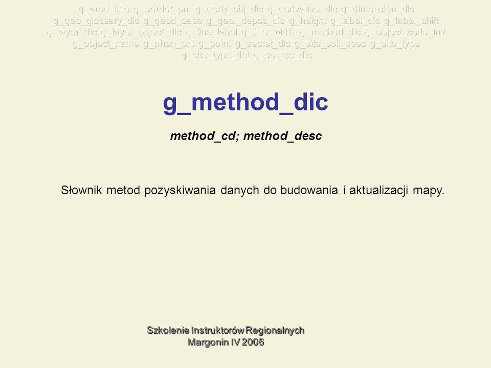 Szkolenie Instruktorów Regionalnych Margonin IV 2006 g_method_dic Słownik metod pozyskiwania danych do budowania i aktualizacji mapy.