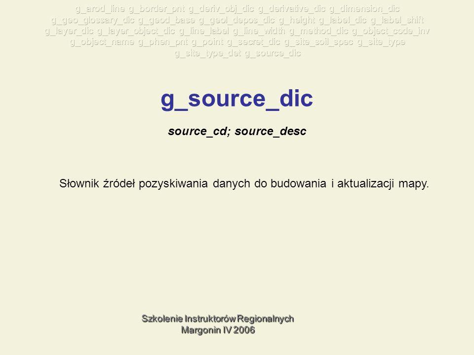 Szkolenie Instruktorów Regionalnych Margonin IV 2006 g_source_dic Słownik źródeł pozyskiwania danych do budowania i aktualizacji mapy.