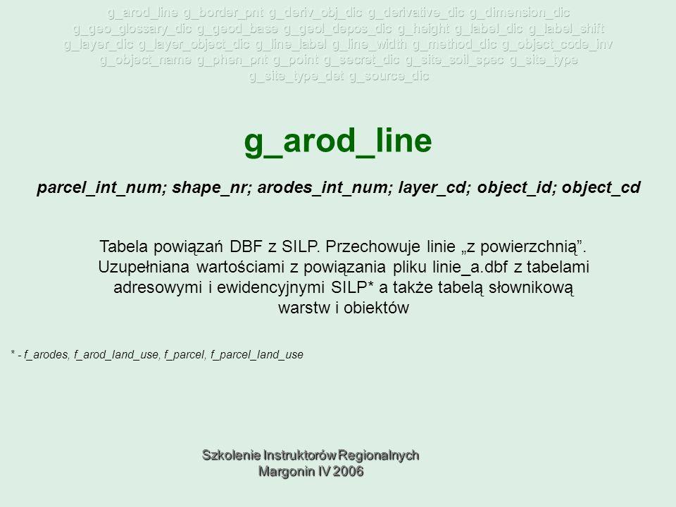 Szkolenie Instruktorów Regionalnych Margonin IV 2006 g_arod_line Tabela powiązań DBF z SILP.