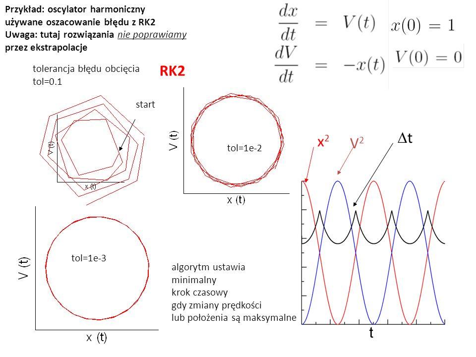 Przykład: oscylator harmoniczny używane oszacowanie błędu z RK2 Uwaga: tutaj rozwiązania nie poprawiamy przez ekstrapolacje tol=1e-2 tol=1e-3 start x2x2 V2V2 tt algorytm ustawia minimalny krok czasowy gdy zmiany prędkości lub położenia są maksymalne RK2 tolerancja błędu obcięcia tol=0.1
