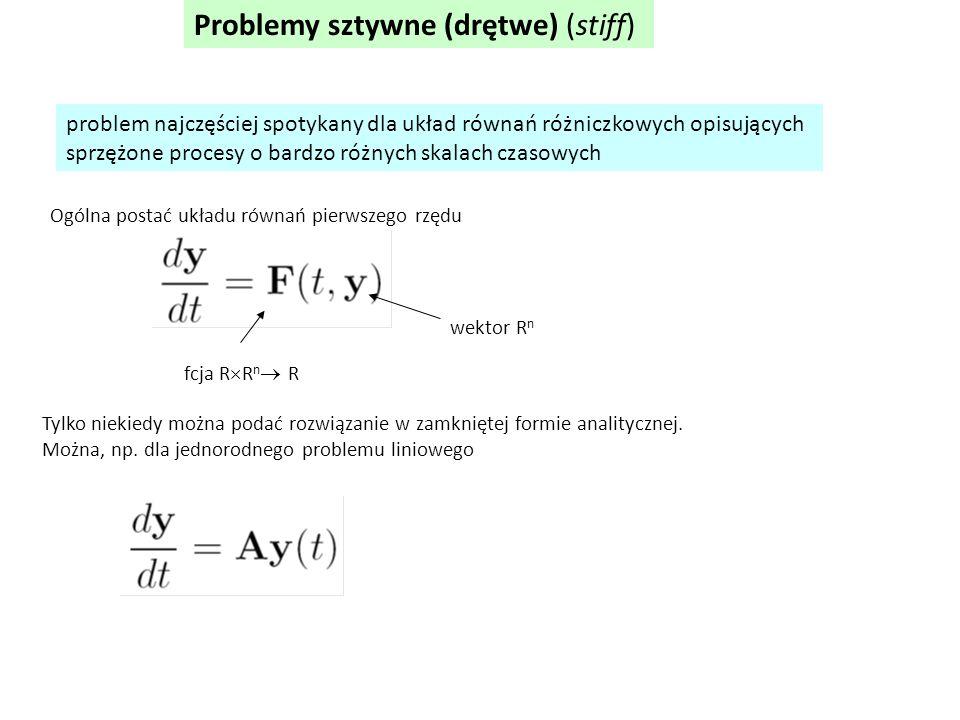 Problemy sztywne (drętwe) (stiff) Ogólna postać układu równań pierwszego rzędu wektor R n fcja R  R n  R Tylko niekiedy można podać rozwiązanie w zamkniętej formie analitycznej.