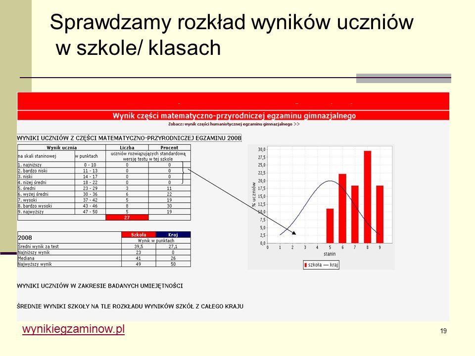 19 Sprawdzamy rozkład wyników uczniów w szkole/ klasach wynikiegzaminow.pl